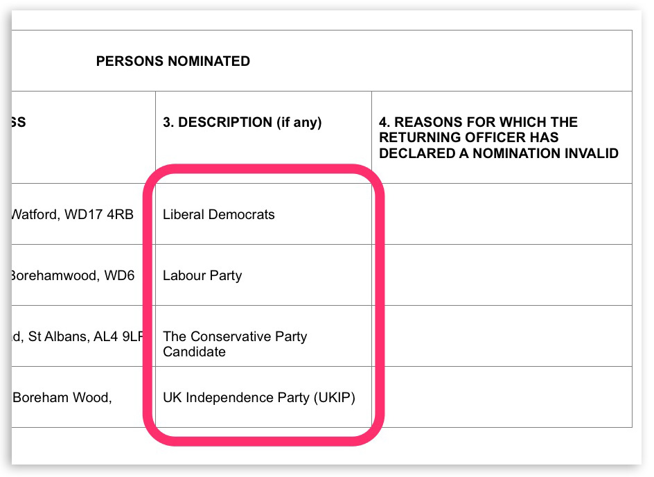 Statement of persons nominated for the Hertsmere parliamentary constituency for the 2015 general election